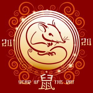 2020 Chinese Zodiac Forecast